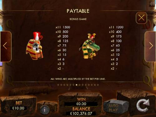 Temple of Luxor Review Slots Bonus game medium value slot symbols.