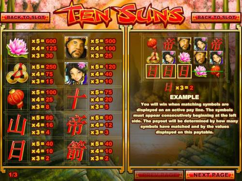 Ten Suns review on Review Slots