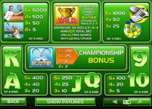 Tennis Stars Review Slots Wild, Scatter, Bonus and slot game symbols paytable