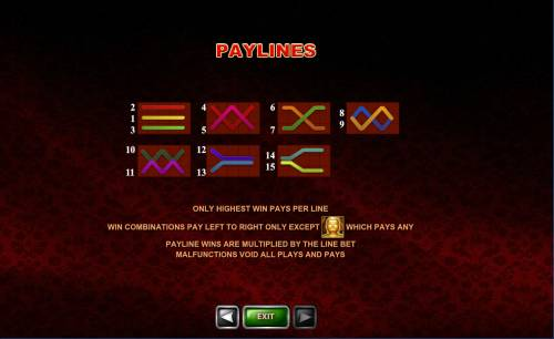 Thai Temple Review Slots Paylines 1-15