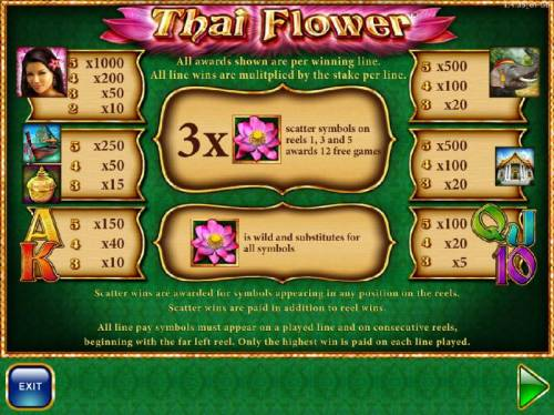 Thai Flower review on Review Slots