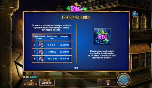 The Big Easy Review Slots Free Spins Bonus Rules - Continued