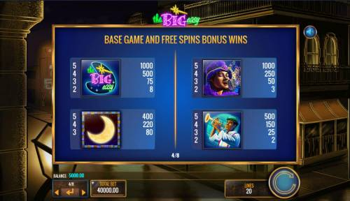 The Big Easy Review Slots High value slot game symbols paytable