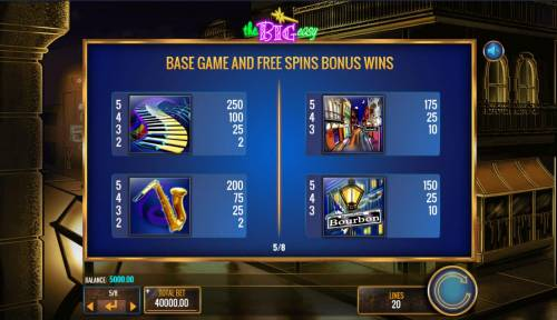 The Big Easy Review Slots Medium Value Slot Game  Symbols Paytable.