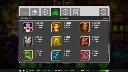 The Book Review Slots Paytable