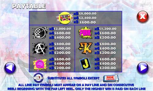 The Buzz Slots Review Slots Paytable