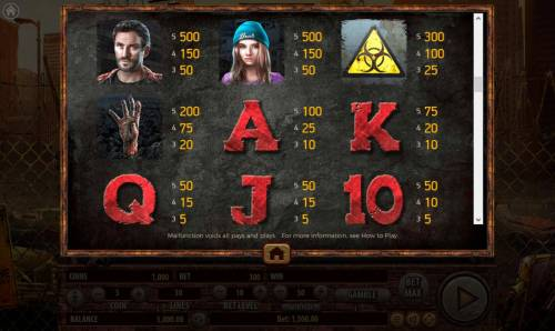 The Dead Escape Review Slots High value slot game symbols paytable