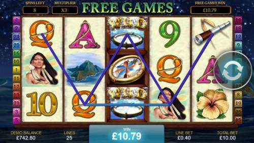 The Discovery review on Review Slots