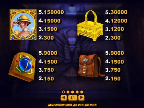 The Explorers' Quest Review Slots High value slot game symbols paytable.