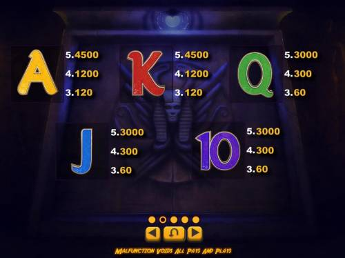 The Explorers' Quest Review Slots Low value game symbols paytable.