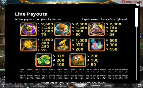The Mad Genius Review Slots Slot game symbols paytable and Payline Diagrams 1-30.