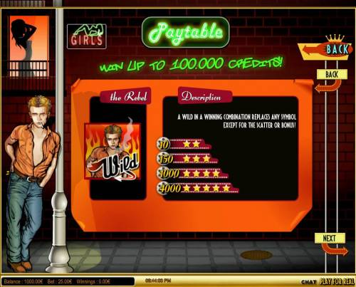 The Rebel Review Slots Wild symbol paytable. A wild in a winning combination replaces any symbol except for the scatter or bonus!