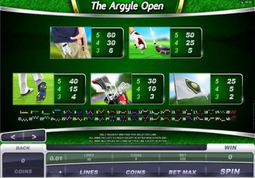 The Argyle Open review on Review Slots