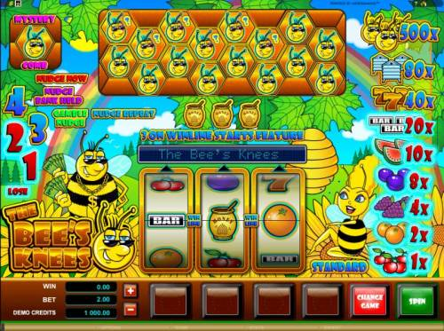 The Bees Knees review on Review Slots