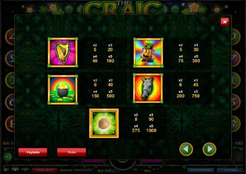 The Craic review on Review Slots