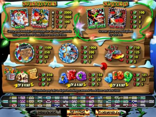 The Elf Wars Review Slots Slot game symbols paytable