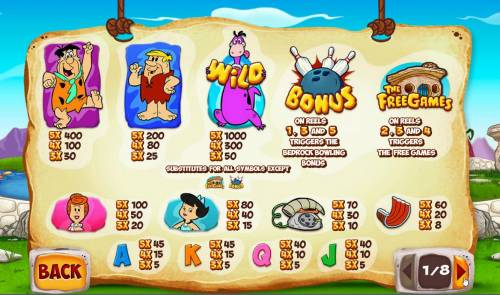 The  Flintstones Review Slots Slot game symbols paytable