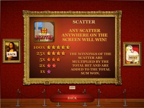 The Great Art Robbery review on Review Slots