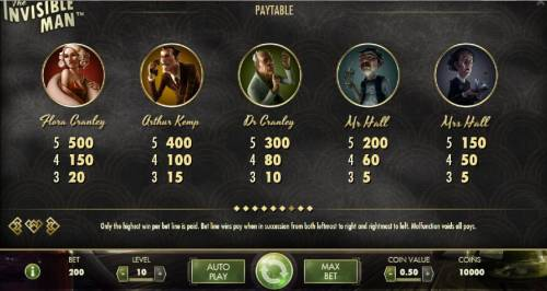 The Invisible Man Review Slots High value slot game symbols paytable