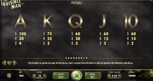 The Invisible Man Review Slots Low value slot game symbols paytable
