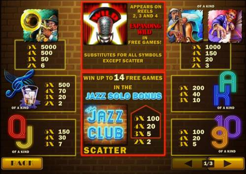 The Jazz Club Review Slots Payout table offering a max 5000x payout