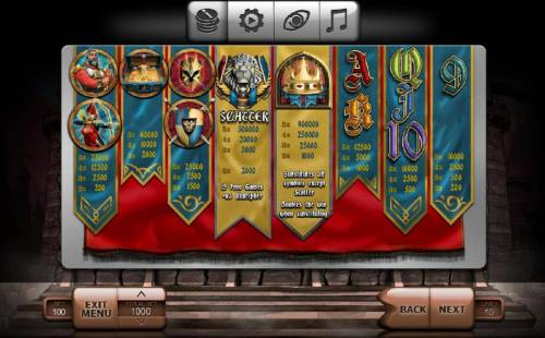 The King Review Slots Slot game symbols paytable - High value symbols include the wild symbol and scatter.