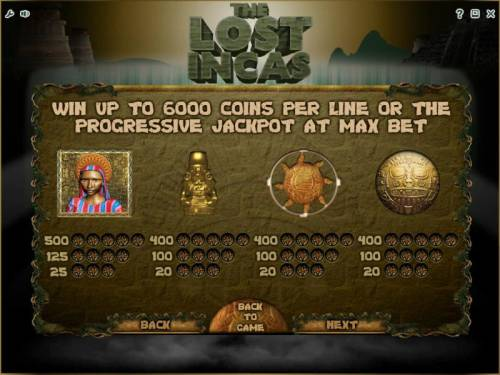 The Lost Incas Review Slots slot game high value symbols paytable