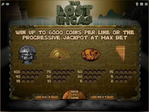 The Lost Incas Review Slots slot game low value symbols paytable