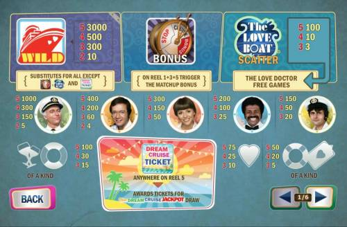 The Love Boat review on Review Slots