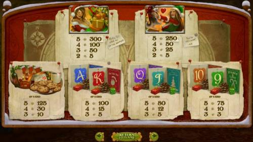 The Nice List Review Slots Slot game symbols paytable - high value symbols include a busty Santa helper bearing gifts and a Santa helper holding a puppy.