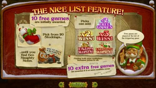 The Nice List review on Review Slots