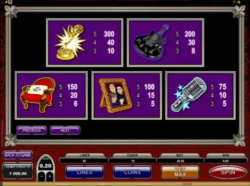 The Osbournes review on Review Slots