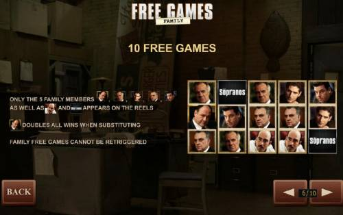 The Sopranos review on Review Slots