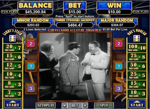 The Three Stooges II review on Review Slots