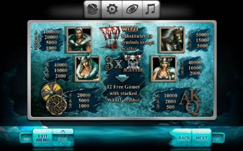 The Vikings Review Slots Slot game symbols paytable