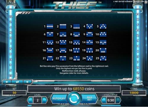 Thief review on Review Slots