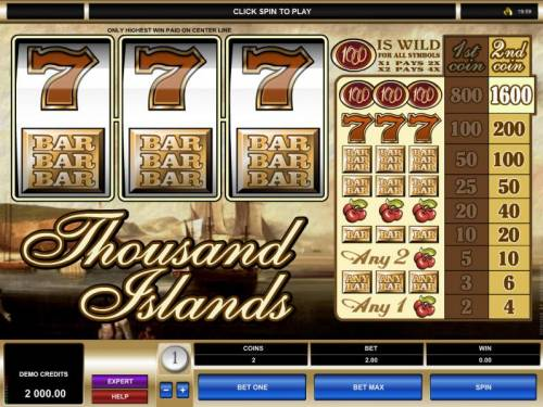 Thousand Islands Review Slots Main game board featuring three reels, 1 payline and a 1,600x max payout