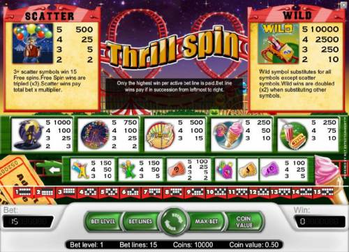 Thrill Spin Review Slots slot game symbols paytable and payline diagrams