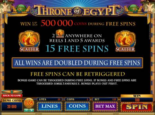 Throne of Egypt Review Slots 2 scatter symbols anywhere on reels 1 and 5 awards 15 free spins