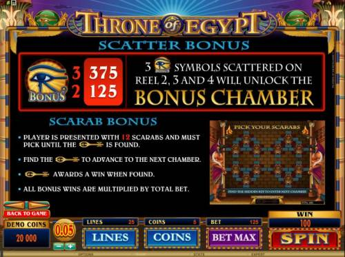 Throne of Egypt Review Slots 3 bonus symbols scattered on reels 2, 3 and 4 will unlock the bonus chamber