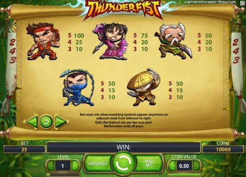Thunderfist Review Slots slot game symbols paytable