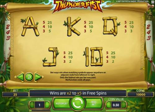 Thunderfist Review Slots slot game symbols paytable continued