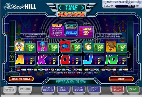 Time Machine Review Slots paytable offering a 10,000x max payout