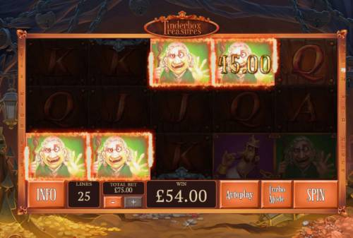 Tinderbox Treasure Review Slots Four of a kind
