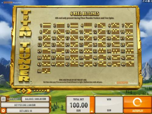 Titan Thunder review on Review Slots