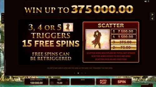 Titans of the Sun - Hyperion Review Slots Win up to 375,000.00 3, 4 or 5 LOVER scatter symbols triggers 15 free spins. Free spins can be re-triggered