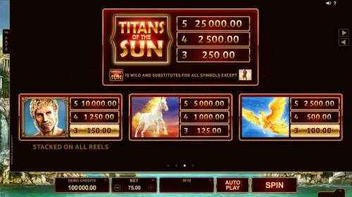 Titans of the Sun - Hyperion Review Slots High value slot game symbols paytable - symbols include the Titans of Sun game logo, Hyperion, Pegasus and Phoenix