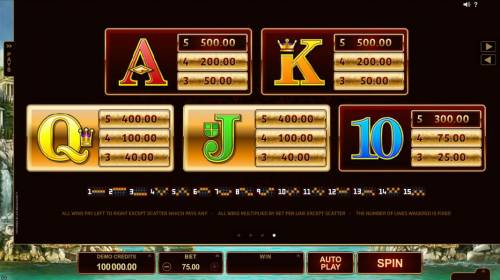 Titans of the Sun - Hyperion Review Slots Low value game symbols paytable and payline diagrams 1-15