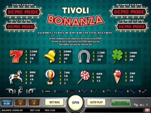 Tivoli Bonanza Review Slots Paytable