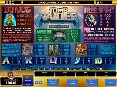 Tomb Raider Review Slots slot game paytable offering a 7500 coin max payout